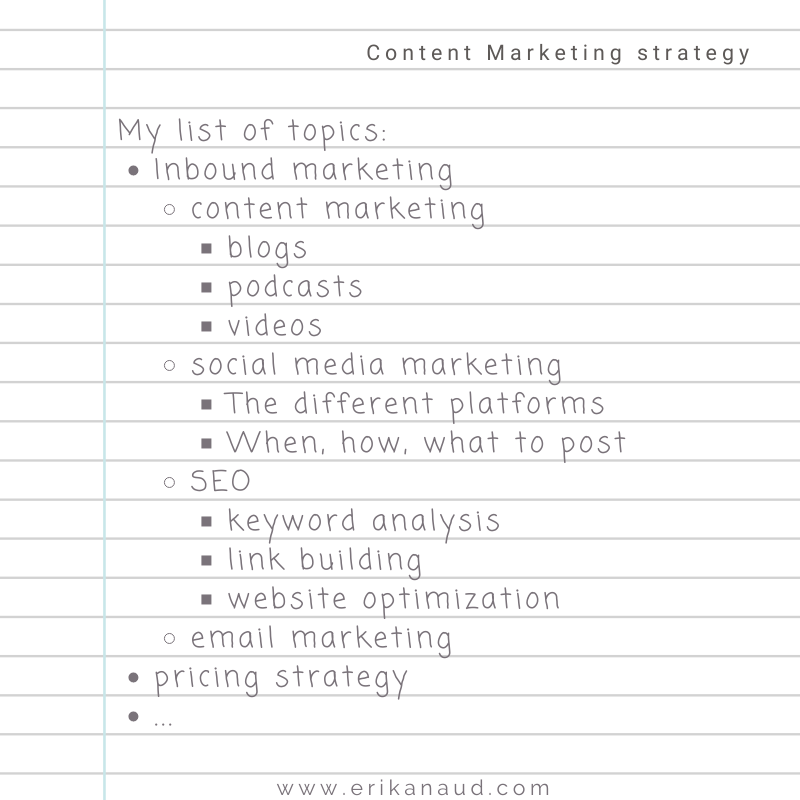 List of topics - Content marketing strategy - Inbound Marketing strategy