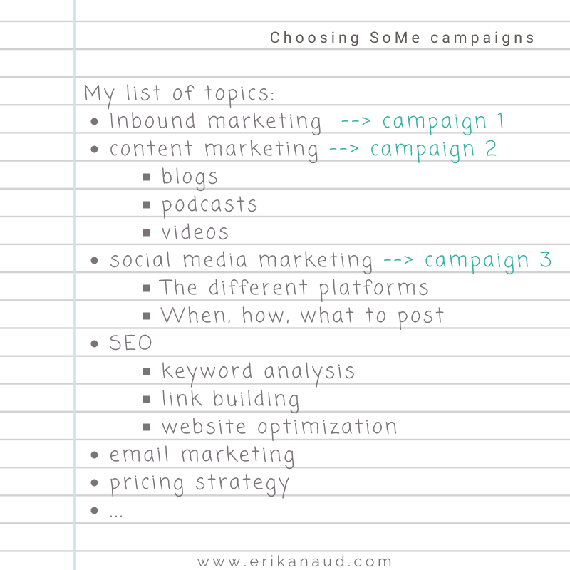 Choosing SoMe campaigns - Social Media strategy - Inbound Marketing strategy