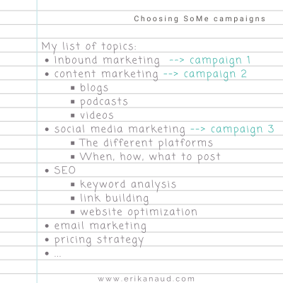 Start your Inbound Marketing strategy : SoMe campaigns