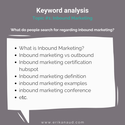 Start your Inbound Marketing strategy : Keyword analysis