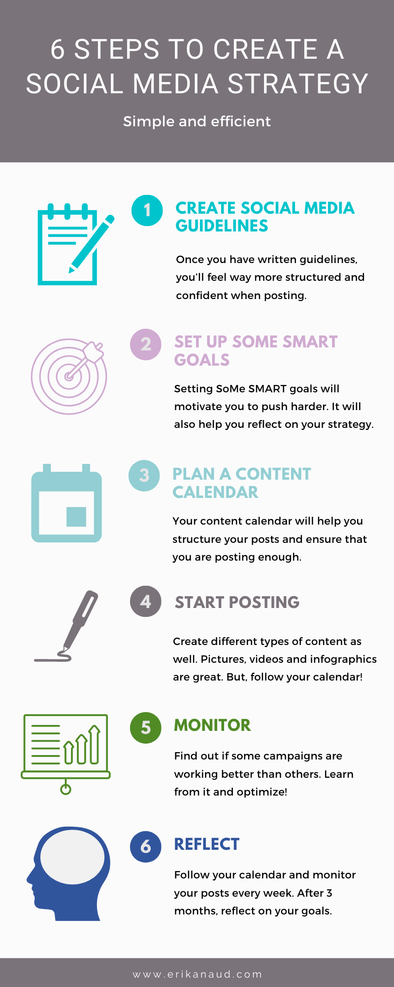 6 steps to create a social media strategy - infographic