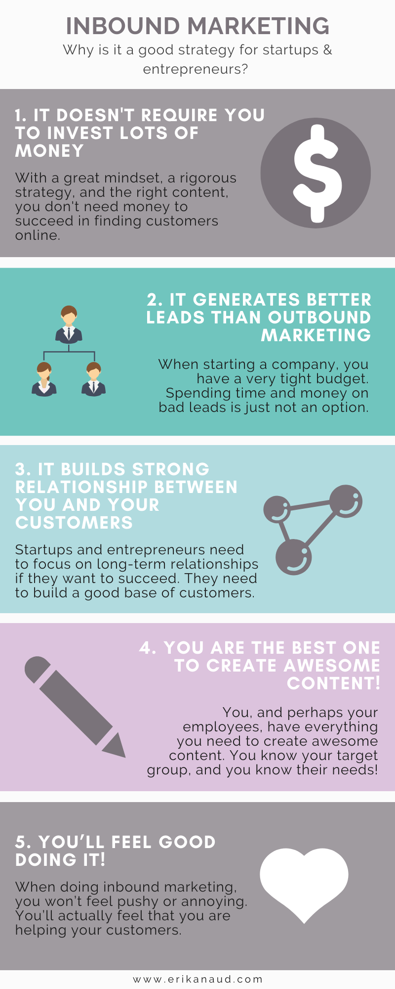 Inbound Marketing: Good for startups & entrepreneurs?: Infographic