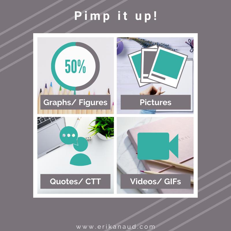 Upload SEO optimized blog posts: add visual elements