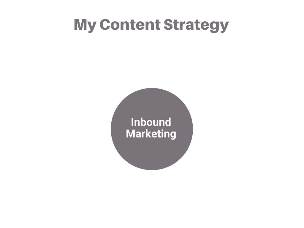 My content strategy step 1
