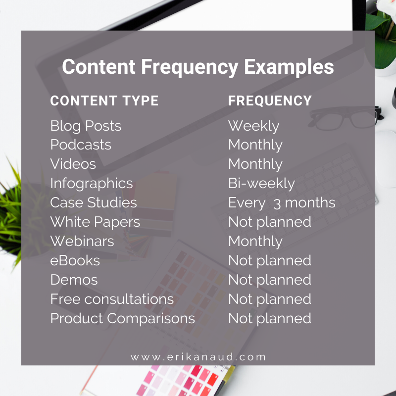 Content Calendar Step 4: Decide on a  frequency for each type of content