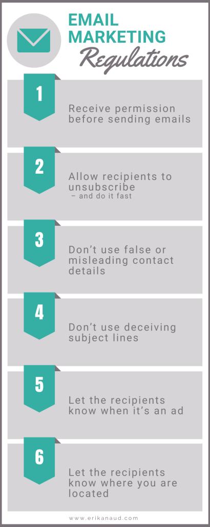 Emails marketing regulations - infographic